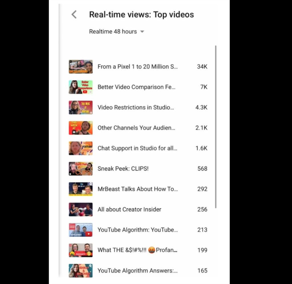 Youtube Und