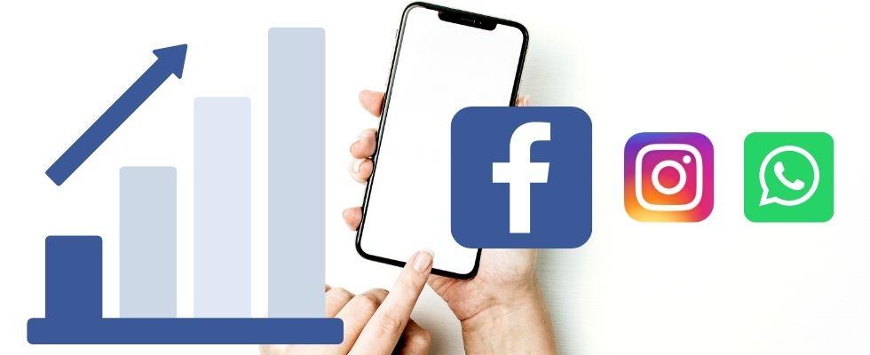 Facebooks Quartalszahlen: Stark getrieben durchs Werbegeschäft