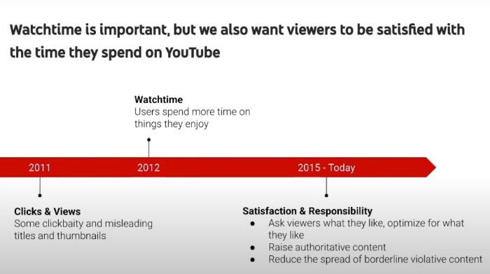 观众的满意度现在是YouTube的关注焦点