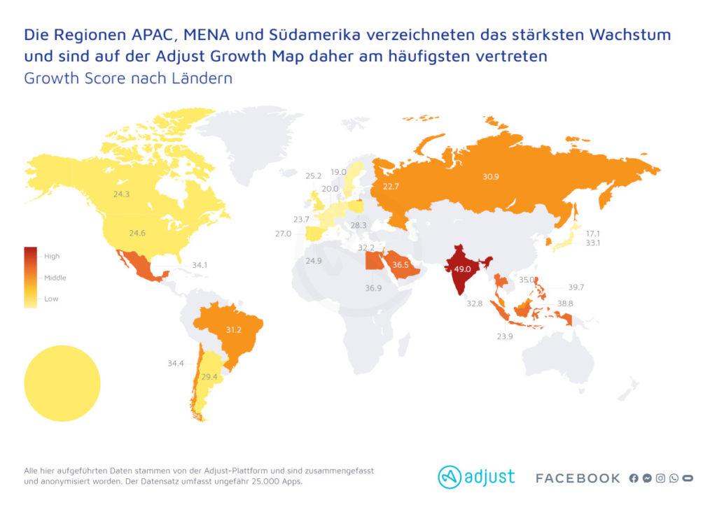 Growth Score nach Regionen