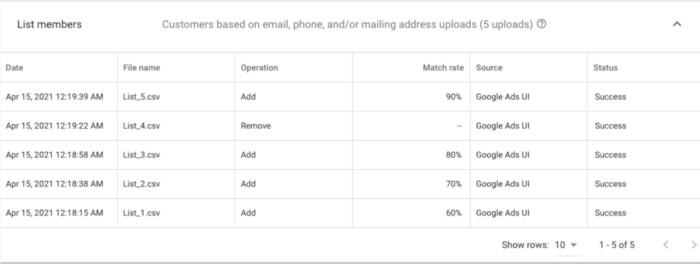 Übersicht verschiedener Match Rates zu Kundenlisten in Google Ads