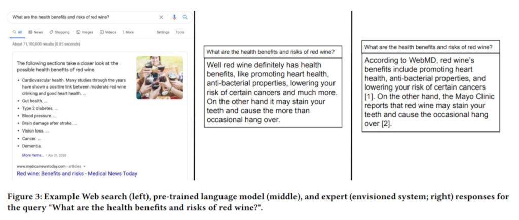 Eine Suchanfrage im aktuellen Search-System, beantwortet durch ein Pre-Trained Language Model und beantwortet durch ein optimiertes Sprachmodell