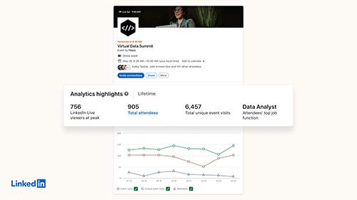 Die neuen Event Analytics von LinkedIn, © LinkedIn