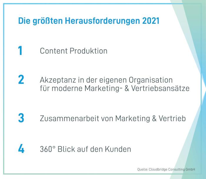 Die größten Herausforderungen für das digitale B2B Marketing 2021