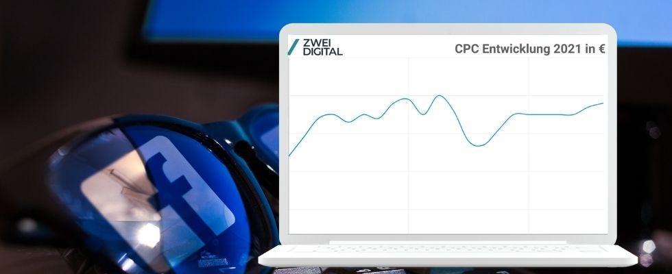 CPC und CPM: So hoch waren die Werbekosten auf Facebook im ersten Halbjahr 2021