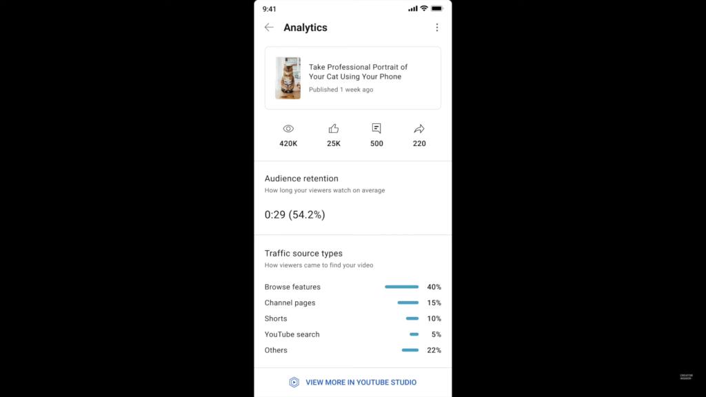 Shorts Analytic in der YouTube App, © YouTube/Screenshot