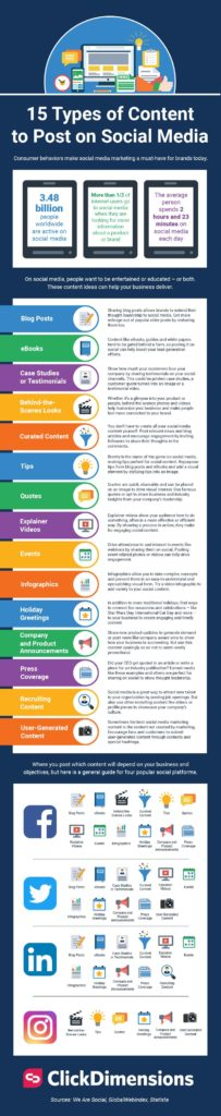 15 Content-Typen für Social Media, © Red Website Design