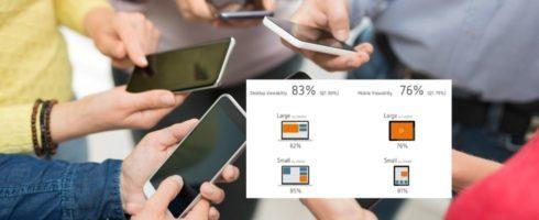 Meetrics Viewability Benchmarks 2021: Sichtbarkeit sinkt weiter