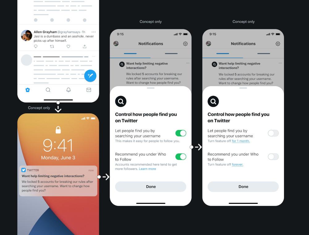 Privacy Settings Experiment bei Twitter, © Twitter/Lena Emara