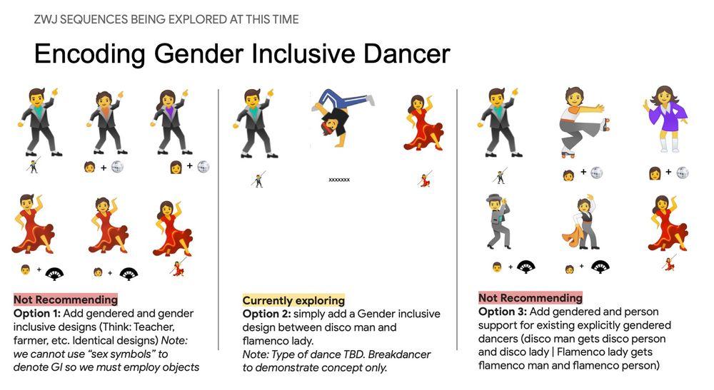 Genderneutrale Emojis, © Emojipedia