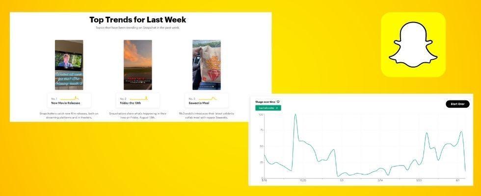 Snapchat Trends: Neues Tool zeigt beliebteste Keywords