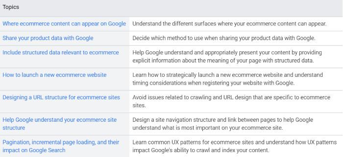 Googles Best Practices für den E-Commerce in der Suche nach Kategorien, Google