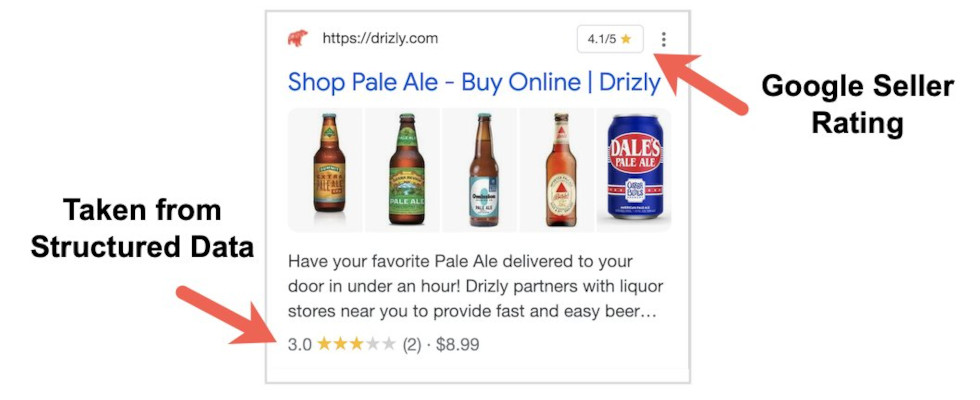 E-Commerce-Test bei Google: Product und Seller Rating im Mobile Snippet
